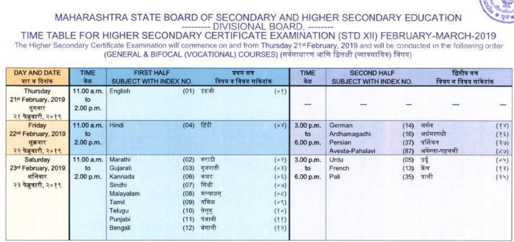 Maharashtra Board HSC Time Table 2019 Download Online Part 1