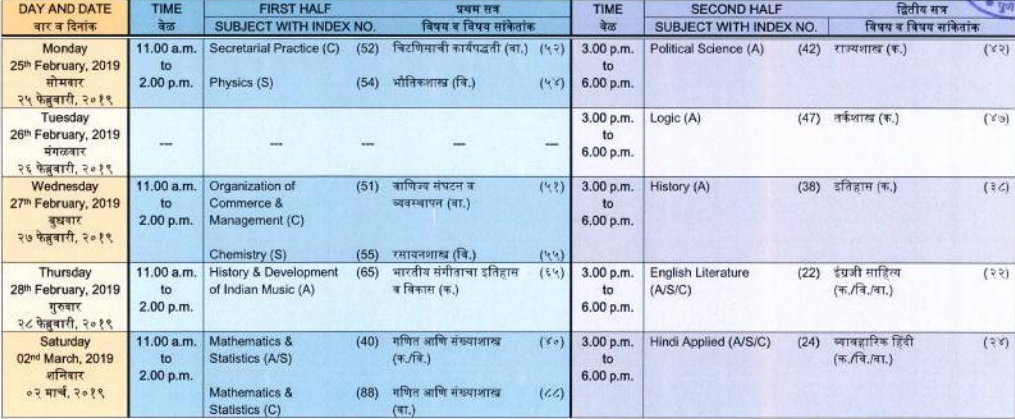 Maharashtra Board HSC Time Table 2019 Download Online Part 2