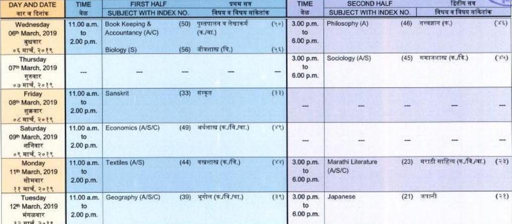 Maharashtra Board HSC Time Table 2019 Download Online Part 4