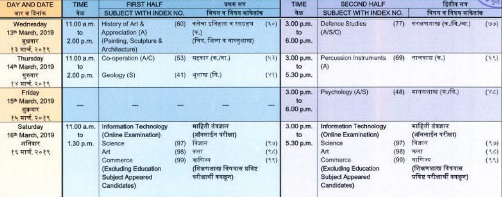 Maharashtra Board HSC Time Table 2019 Download Online Part 5
