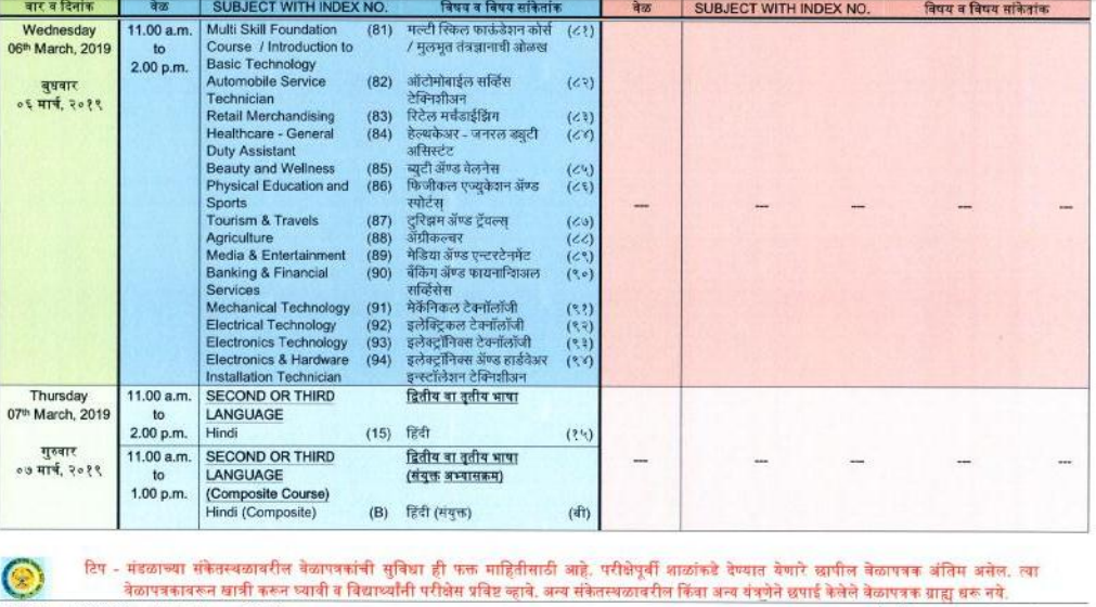 Maharashtra Board SSC Time Table 2019 Download Online Part 3
