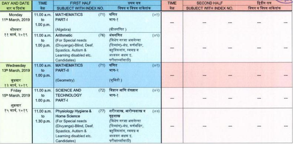 Maharashtra Board SSC Time Table 2019 Download Online Part 5