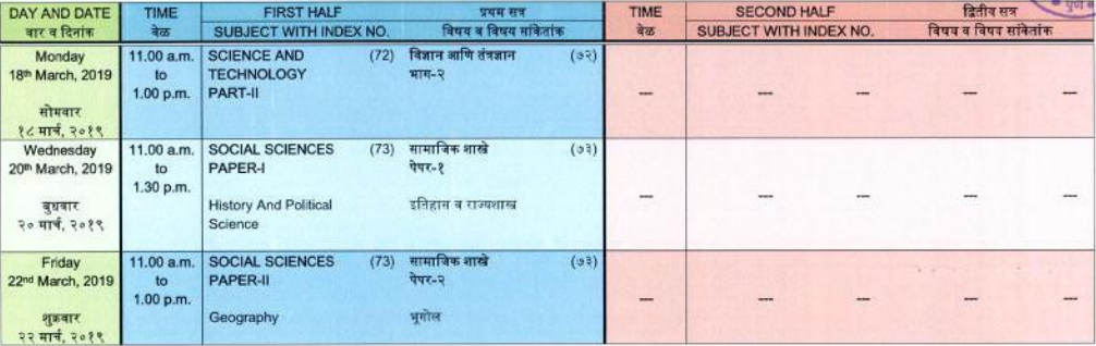 Maharashtra Board SSC Time Table 2019 Download Online Part 6