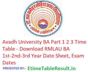 Avadh University BA Part 1 2 3 Time Table 2019 - Download RMLAU BA 1st-2nd-3rd Year Date Sheet, Exam Dates