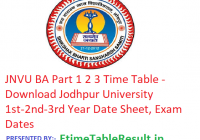 JNVU BA Part 1 2 3 Time Table 2019 - Download Jodhpur University 1st-2nd-3rd Year Date Sheet, Exam Dates