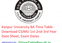 Kanpur University BA Time Table 2019 - Download CSJMU 1st-2nd-3rd Year Date Sheet, Exam Dates
