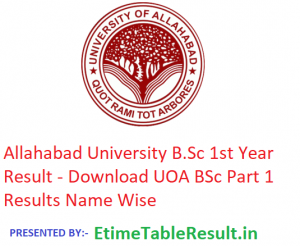 Allahabad University B.Sc 1st Year Result 2019 - Download BSc Part 1 Results UOA Examination