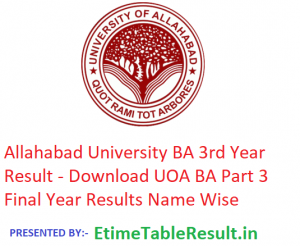Allahabad University BA 3rd Year Result 2019 - Download Part 3 Results UOA Examination