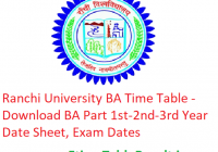 Ranchi University BA Time Table 2019 - Download Part 1st-2nd-3rd Year Date Sheet, Exam Dates