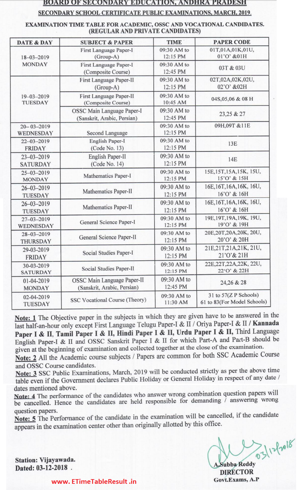 AP Board SSC Time Table 2019 Class 10th Board Exam Date Sheet