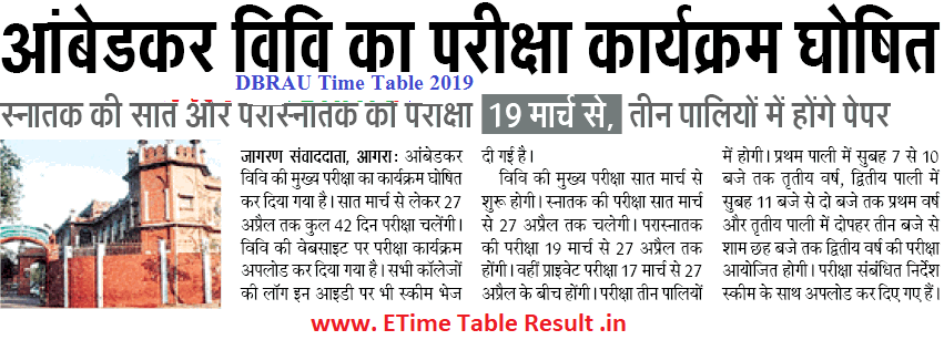 Agra Univeresity 1st-2nd-3rd Year Exam Date Sheet 2019