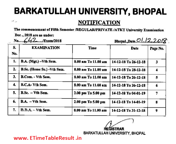 BU Bhopal B Sc Time Table 2018-19 - Download BSc 1st-3rd-5th