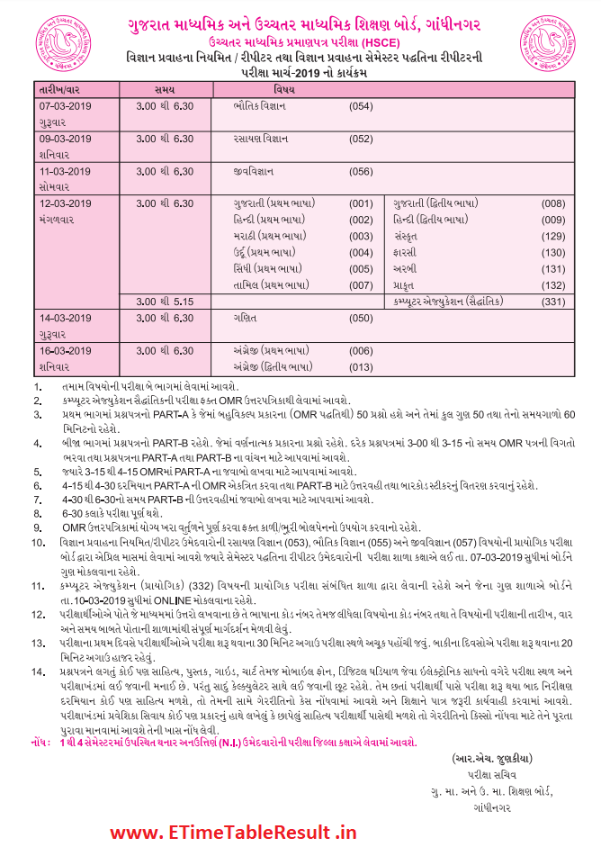 Gujarat Board 12th Class Exam Time Table 2019 Download Here
