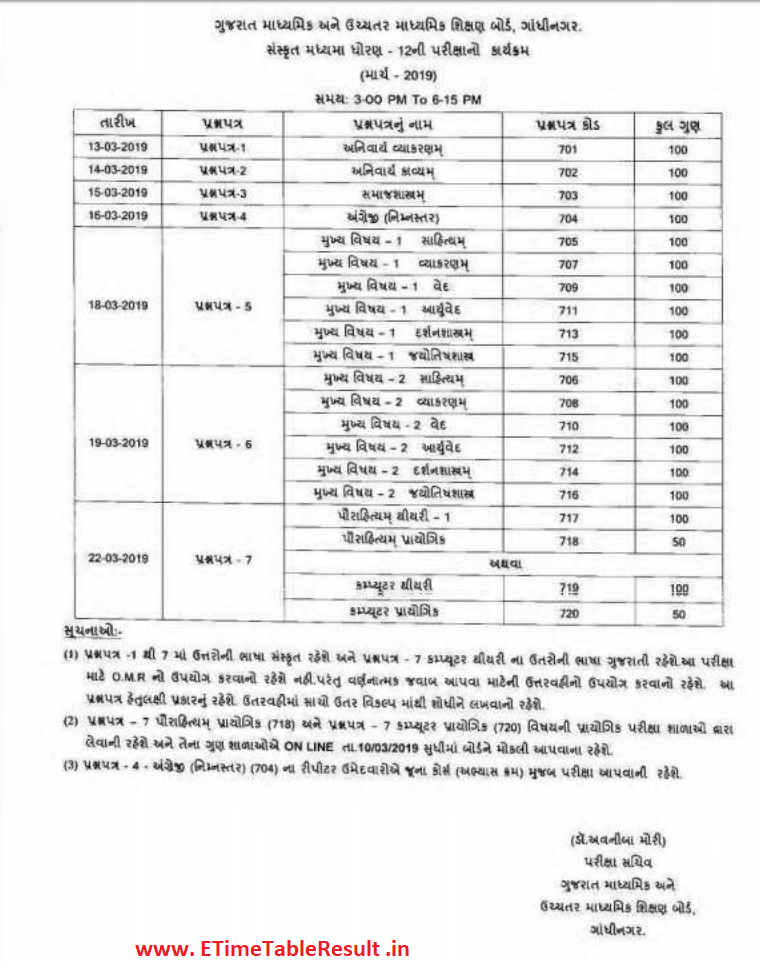 Gujarat Board 12th Class Science Commerce Arts Date Sheet 2019 Download Online
