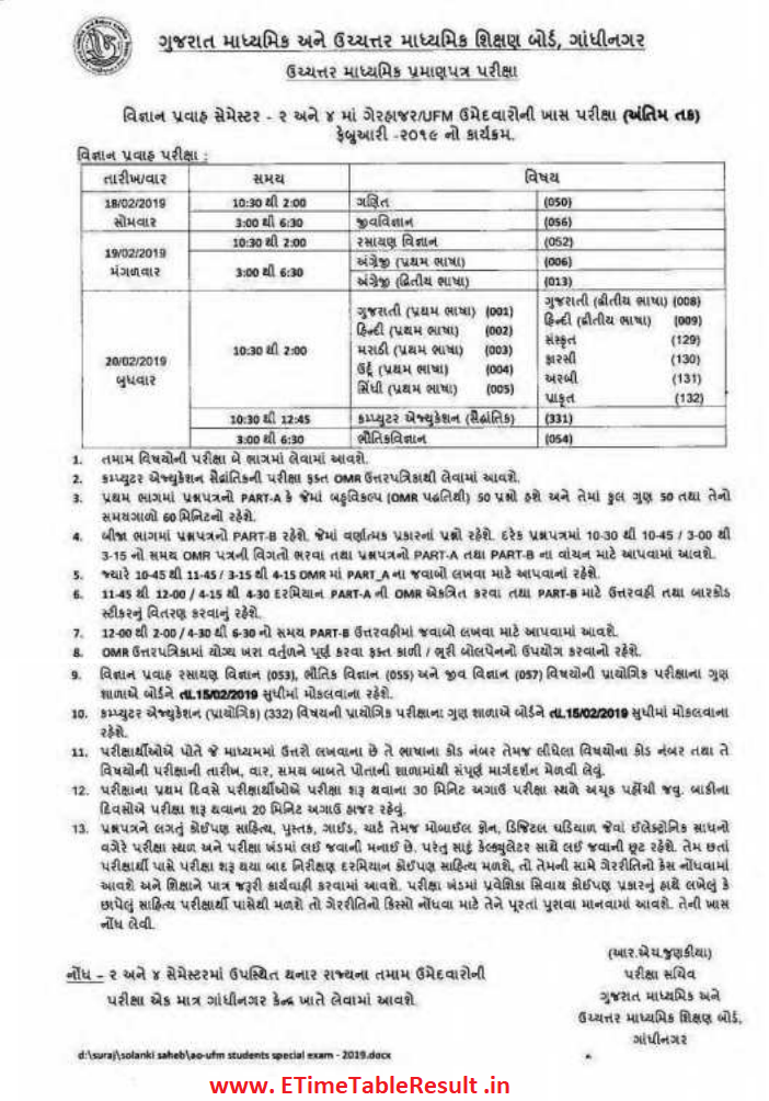 Gujarat Board Class 12th Exam Date Sheet 2019 Science Commerce Arts Stream Exam Dates Check Here