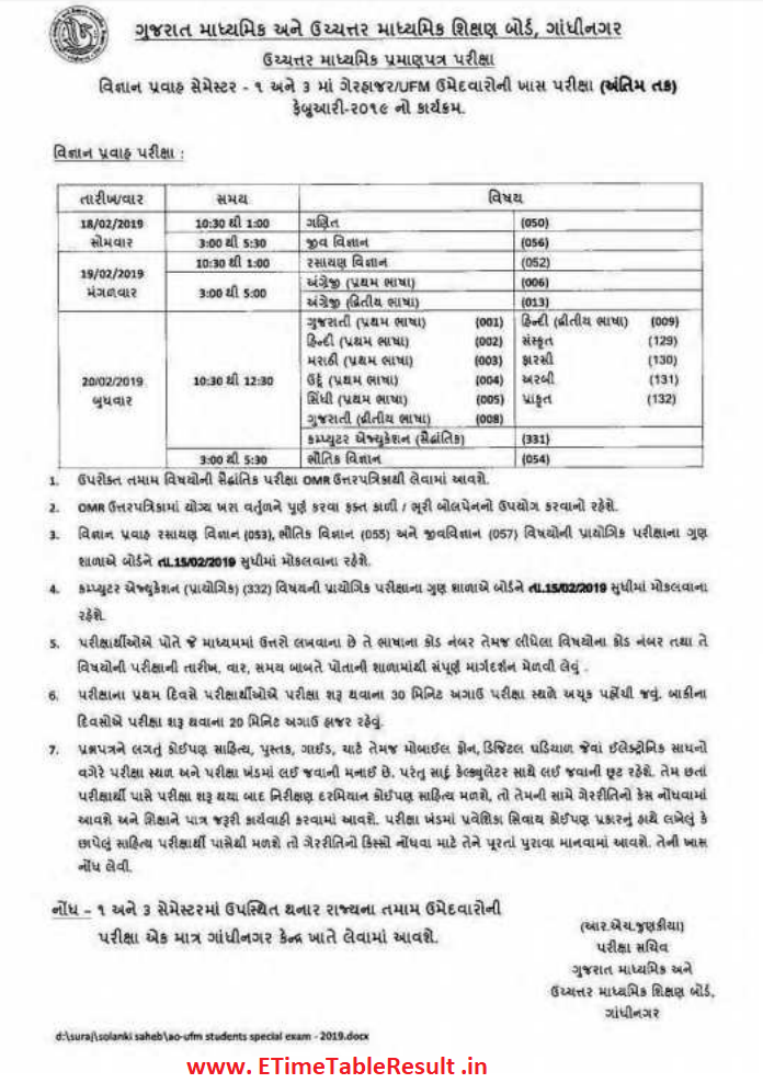 Gujarat Board HSC 12th Class Science Commerce Arts Time Table 2019 Download PDF