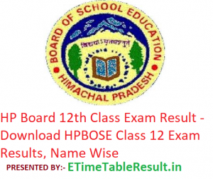 HP Board 12th Class Result 2019 - Download HPBOSE Class 12 Exam Results, Name Wise