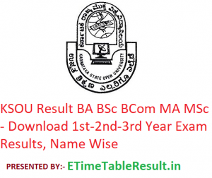 KSOU Result 2019 BA BSc BCom MA MSc - Download 1st-2nd-3rd Year Exam Results, Name Wise