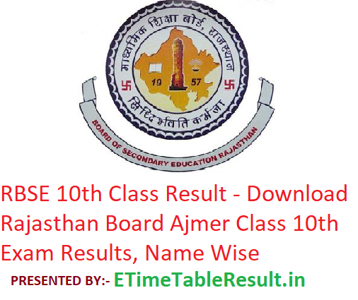 10 class result 2019