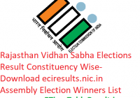 Rajasthan Assembly Election Result 2018 Constituency Wise - Download eicresults.nic.in Vidhan Sabha Chunav Winners List