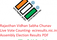 Rajasthan Vidhan Sabha Chunav 2018 Live Vote Counting - eciresults.nic.in Download Elections Results PDF