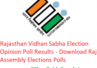 Rajasthan Vidhan Sabha Election Opinion Poll Result 2018 - Download eciresults.nic.in Assembly Election Polls