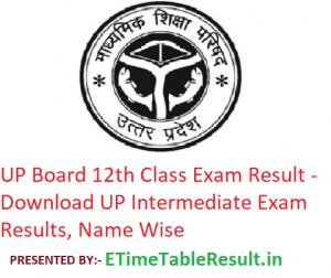 UP Board 12th Class Result 2019 - Download Uttar Pradesh Intermediate Exam Results, Name Wise