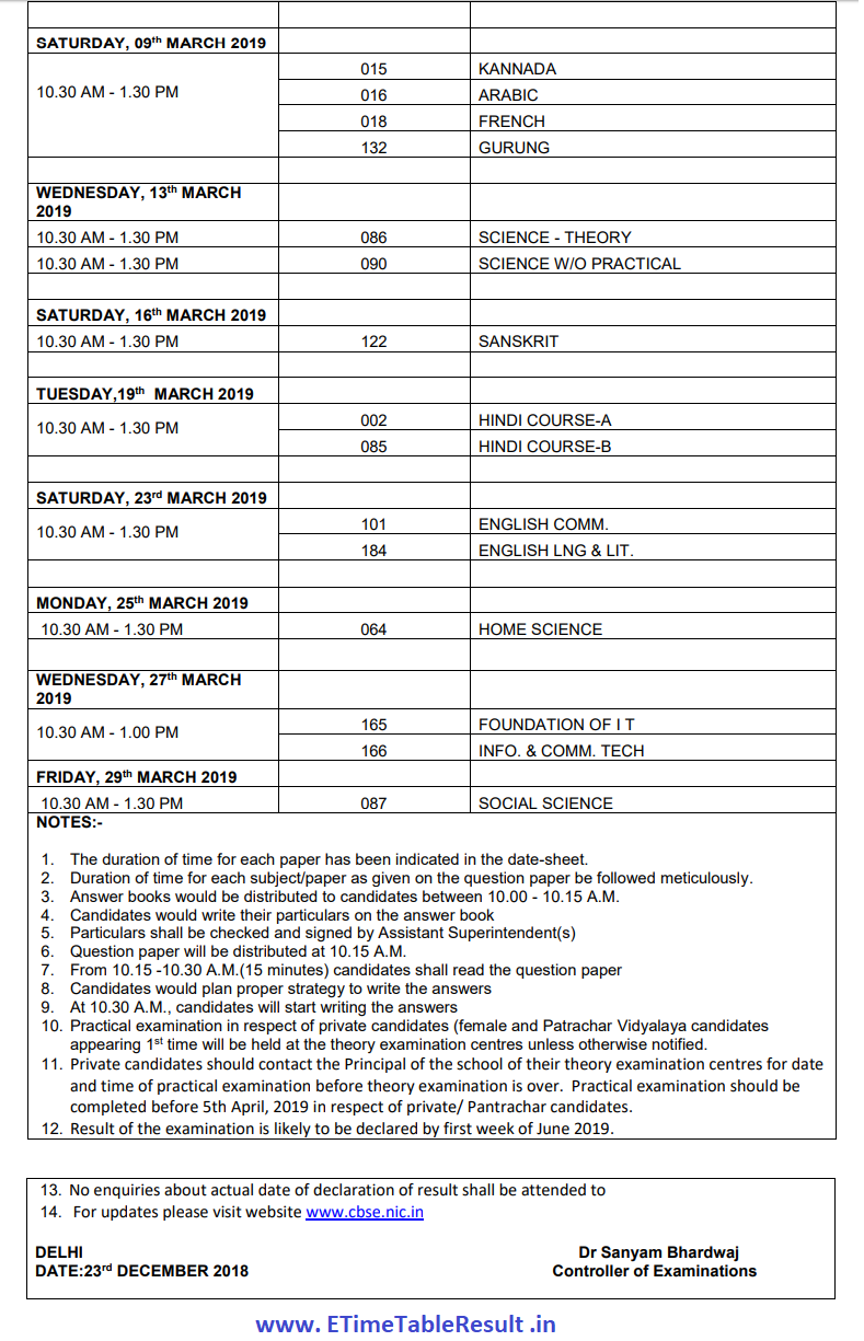 CBSE Class 10th Board Time Table 2019 Exam Dates Check Here