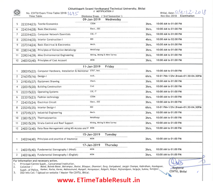 CSVTU Polytechnic Diploma 3rd Sem Time Table 2019 Exam Dates Check Here