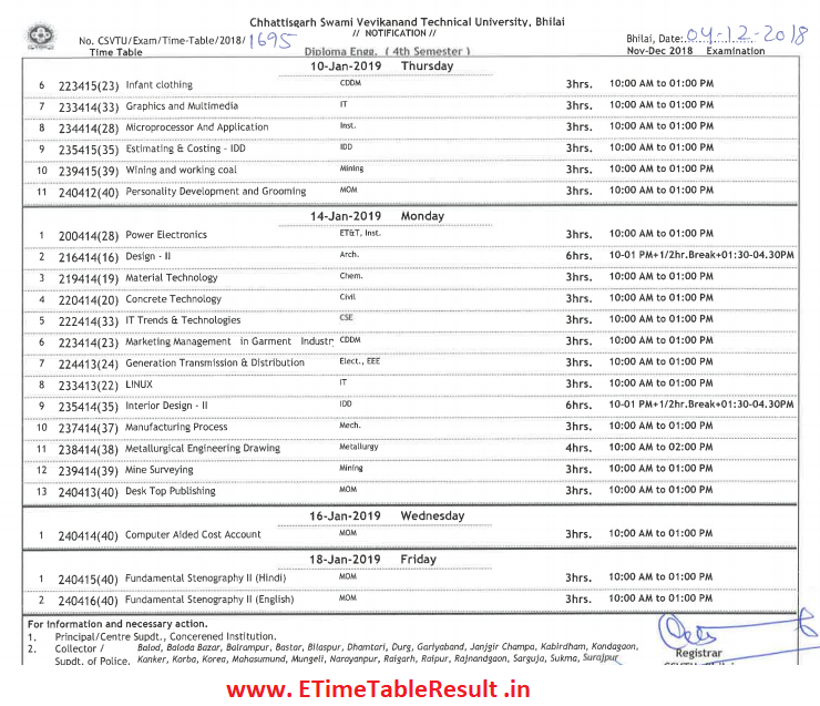 CSVTU Polytechnic Diploma 4th Semester Time Table 2019 Exam Dates