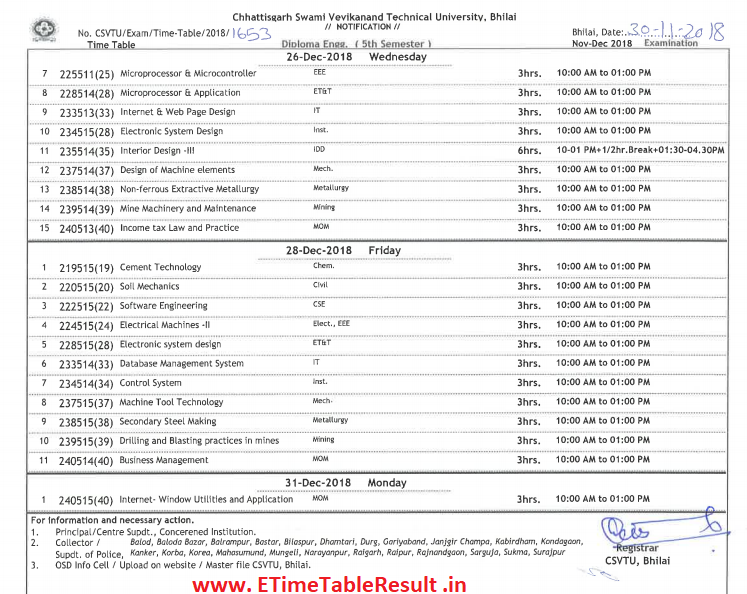 CSVTU Polytechnic Diploma 5th Semester Time Table 2019 Exam Dates