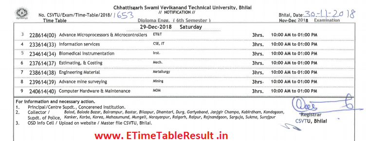CSVTU Polytechnic Diploma 6th Sem Time Table 2019 Exam Dates
