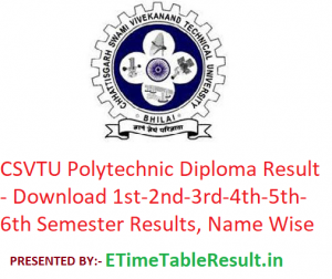 CSVTUPolytechnic Diploma Result 2019 - Download 1st-2nd-3rd-4th-5th-6th Sem Results, Name Wise