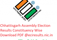 Chhattisgarh Assembly Election Results 2018 Constituency Wise @eciresults.nic.in Download PDF