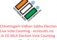 Chhattisgarh Assembly Elections 2018 Live Vote Counting | eciresults.nic.in | Chhattisgarh MLA Election Vote Counting
