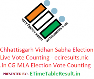 Chhattisgarh Assembly Elections 2018 Live Vote Counting|eciresults.nic.in | Chhattisgarh MLA Election Vote Counting