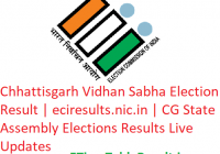 Chhattisgarh Assembly Election Result 2018   eciresults.nic.in   CG Vidhan Sabha Elections Results Live Updates