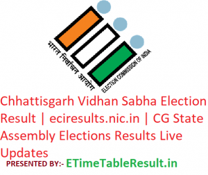 Chhattisgarh Assembly Election Result 2018 | eciresults.nic.in | CG Vidhan Sabha Elections Results Live Updates