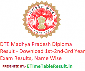 DTE Madhya Pradesh Diploma Result 2019 - Download Polytechnic 1st-2nd-3rd Year Exam Results, Name Wise
