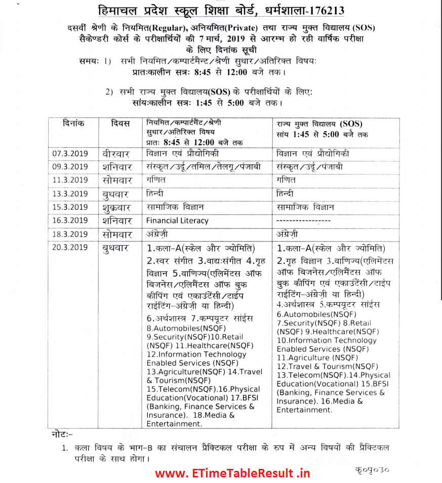 HPBOSE 10th Class Date Sheet 2019 Download HP Board Matric Exam Time Table