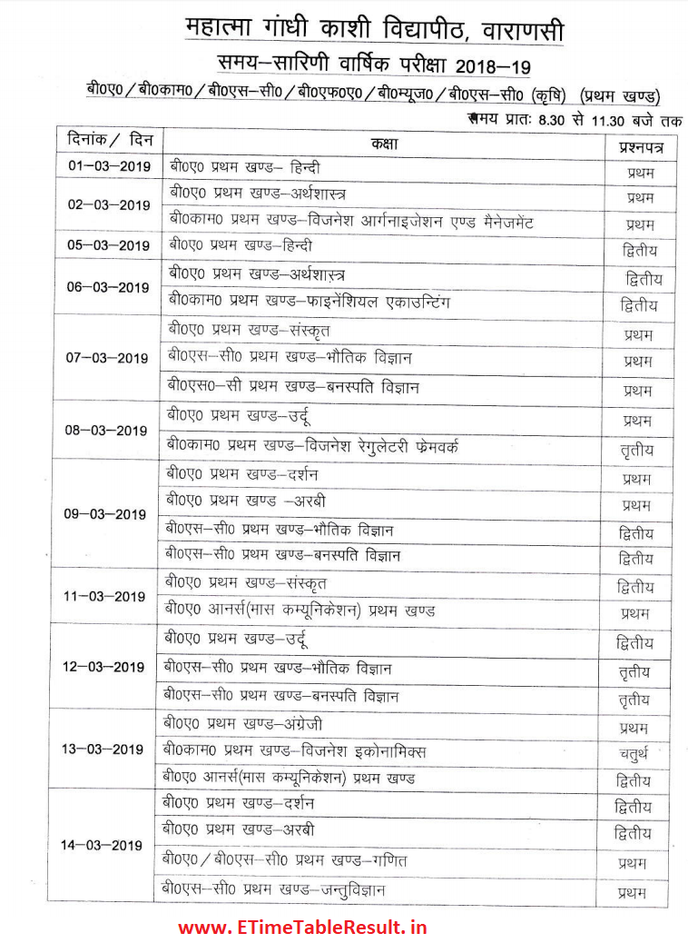 MGKVP Part 1st-2nd-3rd Year Date Sheet 2019 Download Online