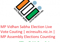 MP Vidhan Sabha Election Live Vote Counting 2018 | eciresults.nic.in | MP Assembly Elections Vote Counting