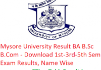 Mysore University Result 2018-19 BA B.Sc B.Com - Download 1st-3rd-5th Sem Results, Name Wise