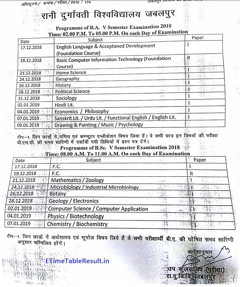 RDVV B.Com 1st-3rd-5th Semester Time Table 2019 Exam Dates Check Here