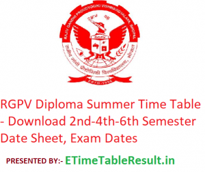 RGPV Diploma Summer Date Sheet 2019 - Download 2nd-4th-6th