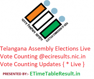 Telangana Assembly Elections 2018 Live Vote Counting|eciresults.nic.in | TS Vidhan Sabha Elections Vote Counting