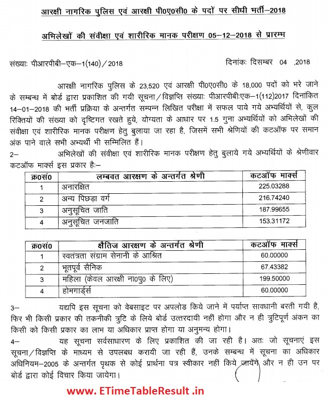 UP Police Constable Exam Cut Off Marks 2018-19 Download Online