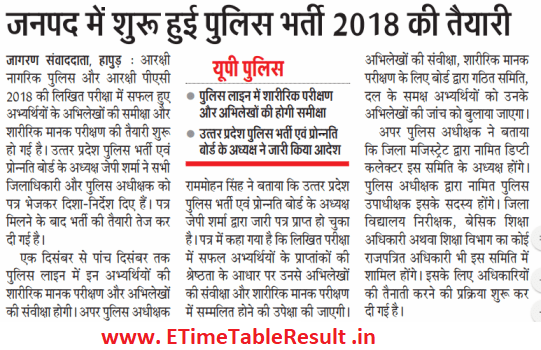 UP Police Constable Result 2018-19 Check Online