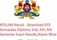 BTELINX Result 2019 - Download DTE Karnataka Diploma 2nd-4th-6th Sem Exam Results, Name Wise