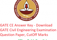 GATE 2019 CE Answer Key - Download 10th February GATE Civil Engineering Exam Question Paper, CutOff